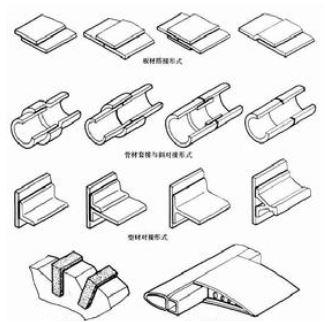 铆接、焊接、胶接和过盈配合联接模型产品图片