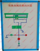 机械基础教学示教板产品图片
